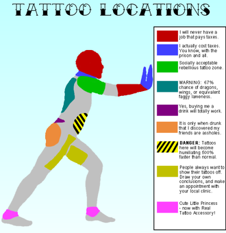 Pro Commerce Tattoos And Bravery